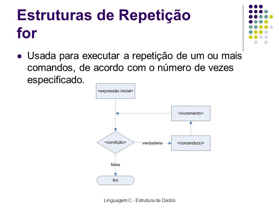 Linguagem C - Estrutura de Dados Estruturas de Repetição for Usada para executar a repetição de um ou mais comandos, de acordo com o número de vezes e
