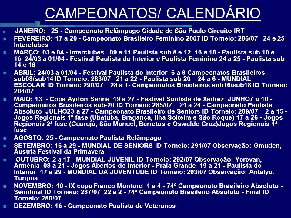CAMPEONATOS/ CALENDÁRIO JANEIRO: 25 - Campeonato Relâmpago Cidade de São Paulo Circuito IRT FEVEREIRO: 17 a 20 - Campeonato Brasileiro Feminino 2007 I