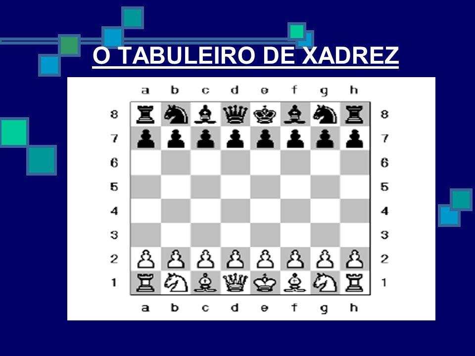 O TABULEIRO DE XADREZ