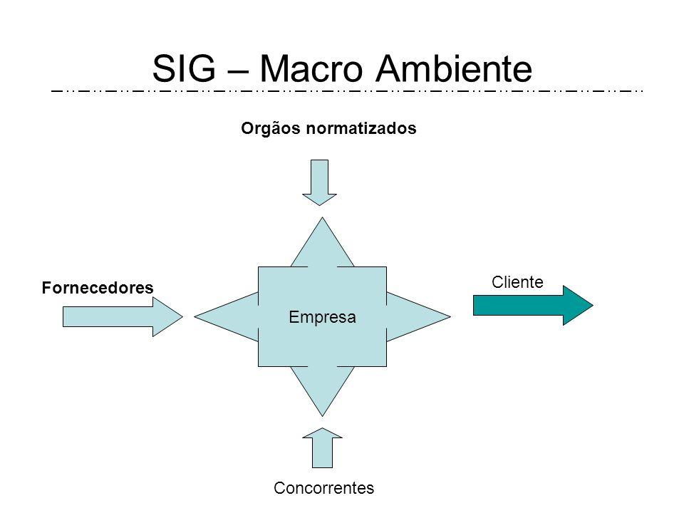 SIG - Benefícios Redução de custos nas operações. Melhoria no acesso às informações, propiciando relatórios mais precisos e rápidos, com menor esforço