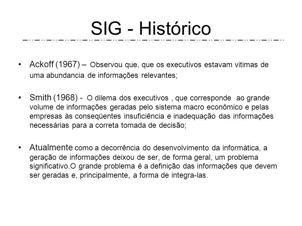 Sistemas de Informações Gerenciais - SIG Jociel Basso jociel.basso@aes.edu.br msn - Jociel_basso@hotmail.comJociel_basso@hotmail.com