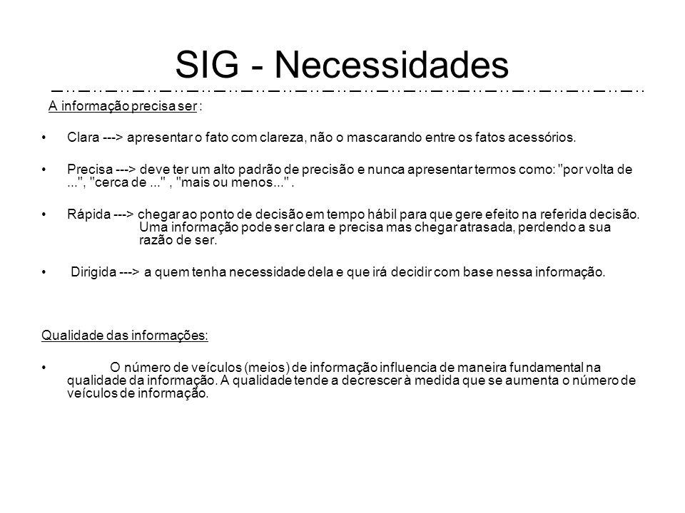 SIG - È o processo de transformação de dados em informações que são utilizadas na estrutura decisória da empresa, proporcionando, ainda a sustentação