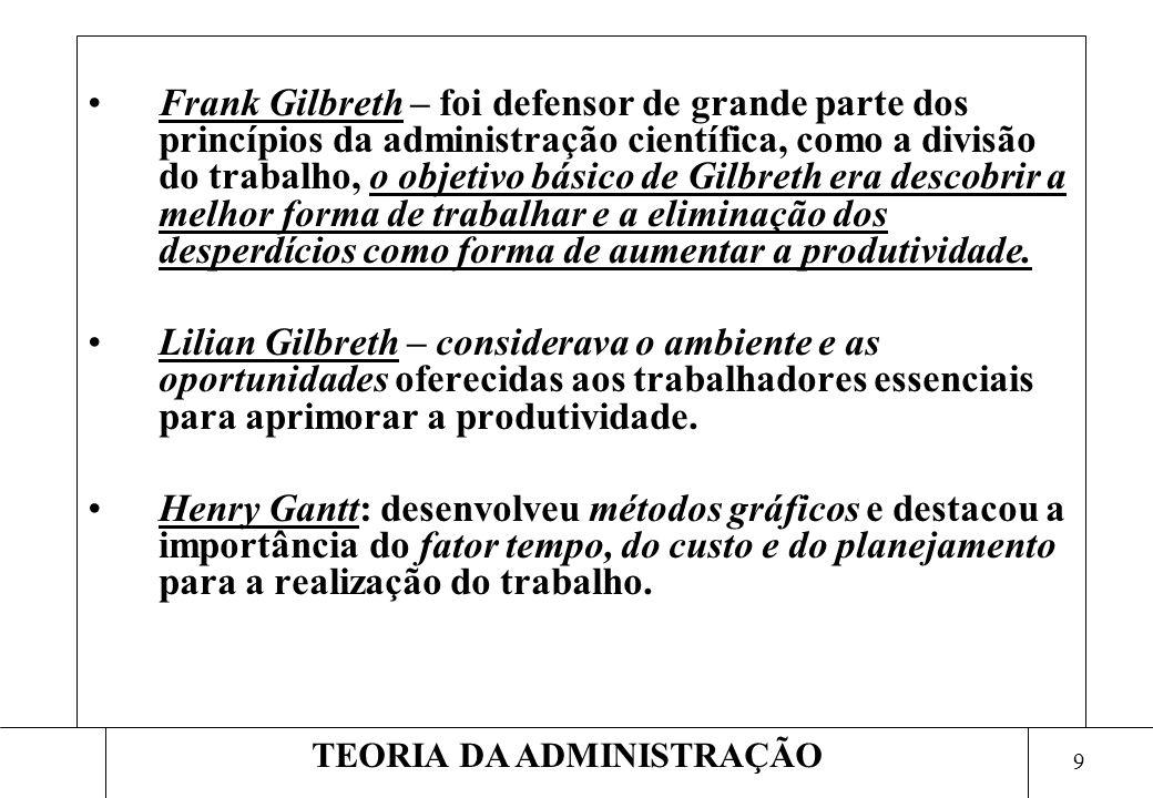 9 TEORIA DA ADMINISTRAÇÃO Frank Gilbreth – foi defensor de grande parte dos princípios da administração científica, como a divisão do trabalho, o objetivo básico de Gilbreth era descobrir a melhor forma de trabalhar e a eliminação dos desperdícios como forma de aumentar a produtividade.
