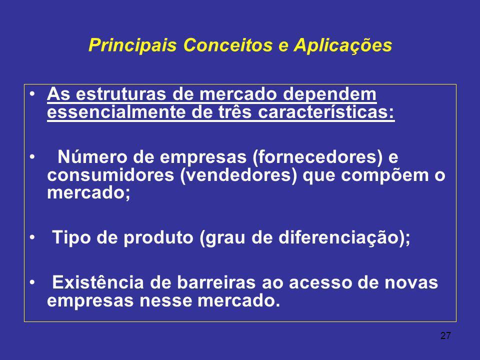 27 As estruturas de mercado dependem essencialmente de três características: Número de empresas (fornecedores) e consumidores (vendedores) que compõem