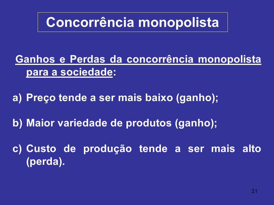 31 Ganhos e Perdas da concorrência monopolista para a sociedade: a)Preço tende a ser mais baixo (ganho); b)Maior variedade de produtos (ganho); c)Cust
