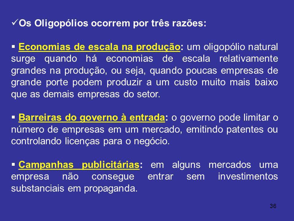 36 Os Oligopólios ocorrem por três razões: Economias de escala na produção: um oligopólio natural surge quando há economias de escala relativamente gr