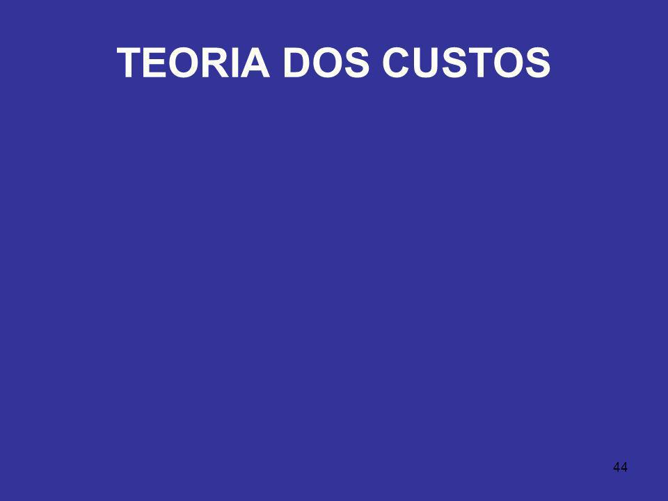 44 TEORIA DOS CUSTOS