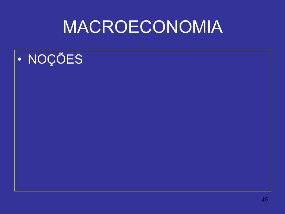 45 MACROECONOMIA NOÇÕES