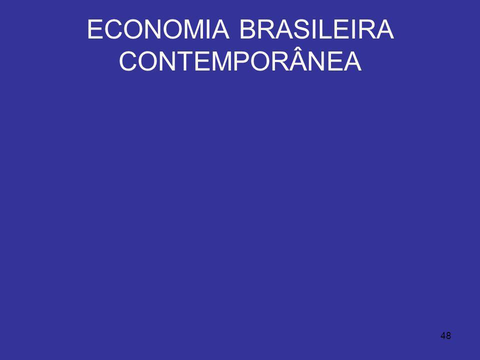 48 ECONOMIA BRASILEIRA CONTEMPORÂNEA