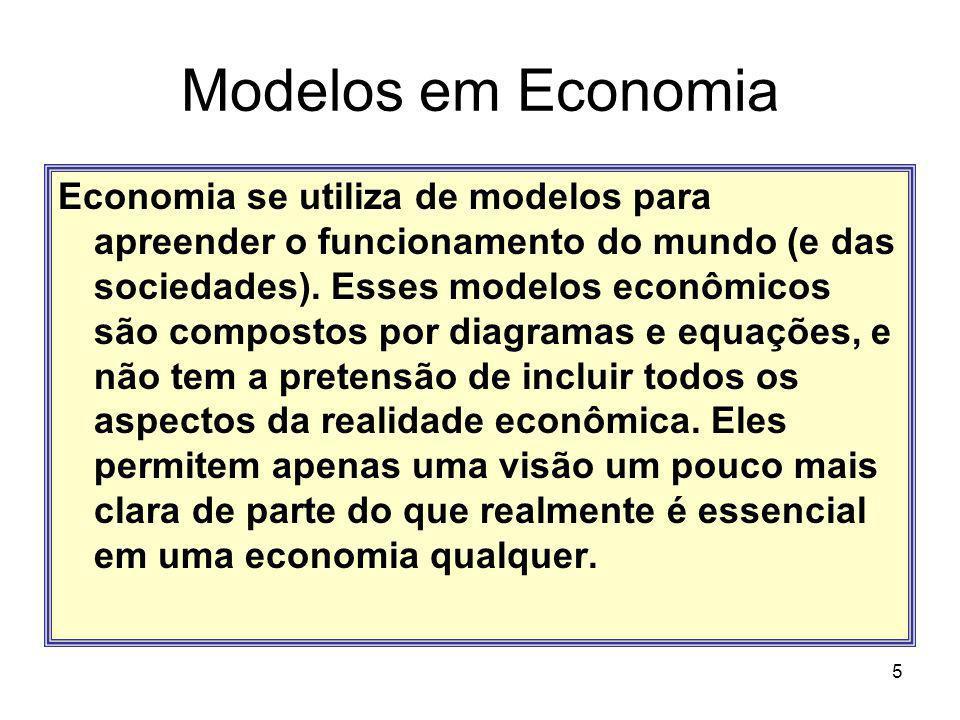 5 Modelos em Economia Economia se utiliza de modelos para apreender o funcionamento do mundo (e das sociedades). Esses modelos econômicos são composto