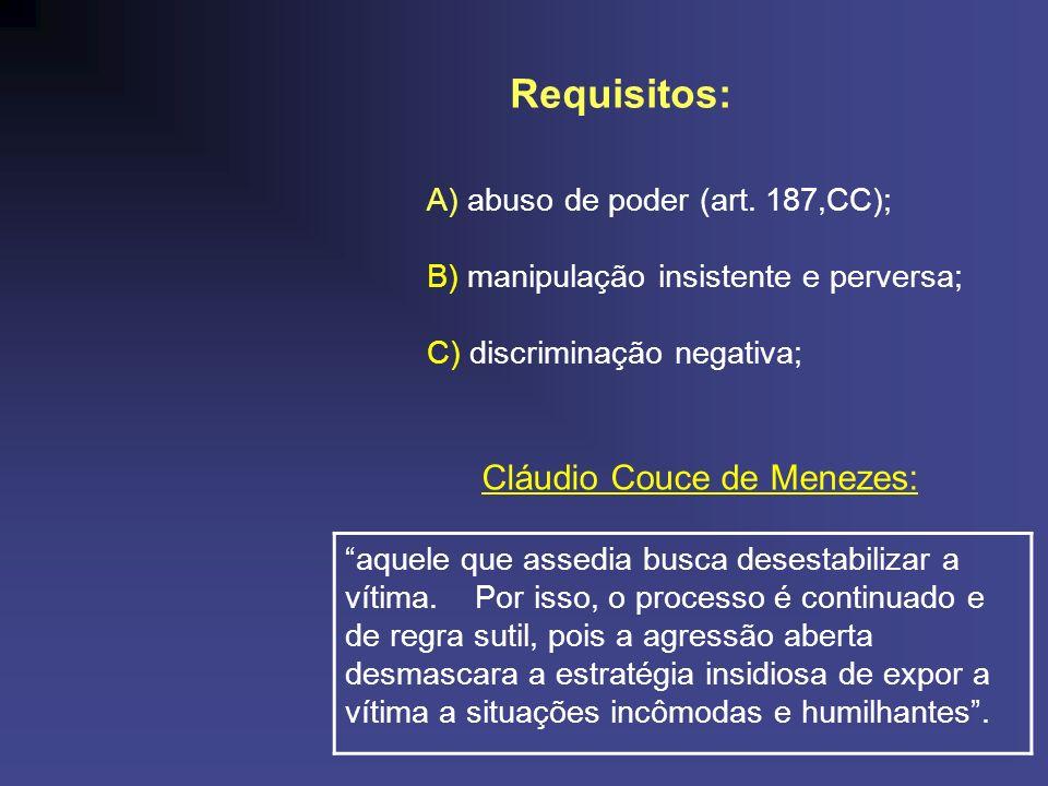 Requisitos: A) abuso de poder (art. 187,CC); B) manipulação insistente e perversa; C) discriminação negativa; Cláudio Couce de Menezes: aquele que ass