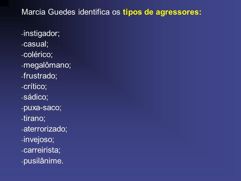 Marcia Guedes identifica os tipos de agressores: - instigador; - casual; - colérico; - megalômano; - frustrado; - crítico; - sádico; - puxa-saco; - ti