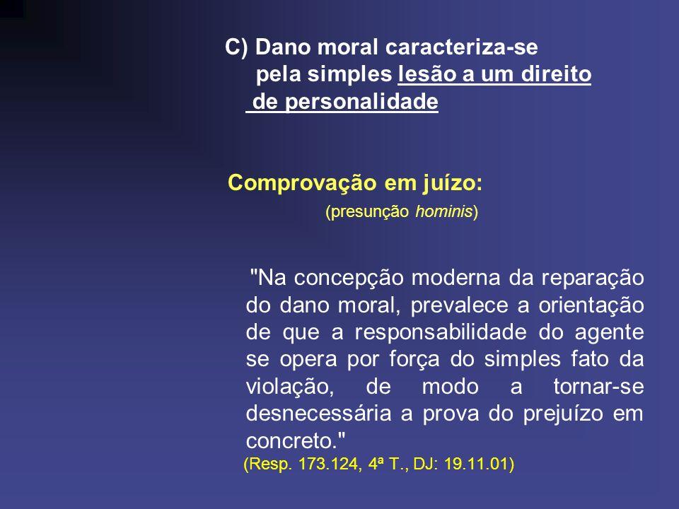 C) Dano moral caracteriza-se pela simples lesão a um direito de personalidade Comprovação em juízo: (presunção hominis)