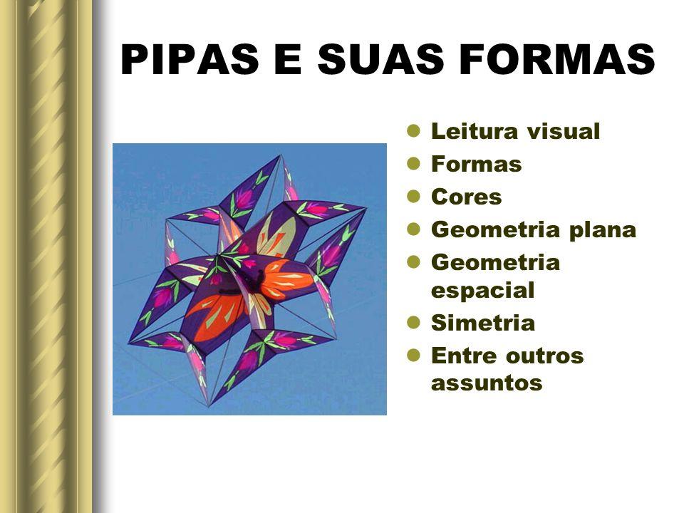 PIPAS E SUAS FORMAS Os espaços a seguir, são muitos explorados pelos Professores de Artes, Matemática e Física.