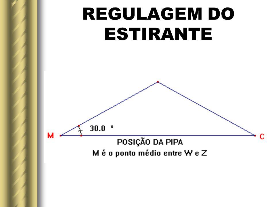 CONSTRUÇÃO REGULAGEM DO ESTIRANTE Amarre a ponta de uma linha no ponto C. Com a outra ponta no ponto médio entre os pontos W e Z, estique a linha até
