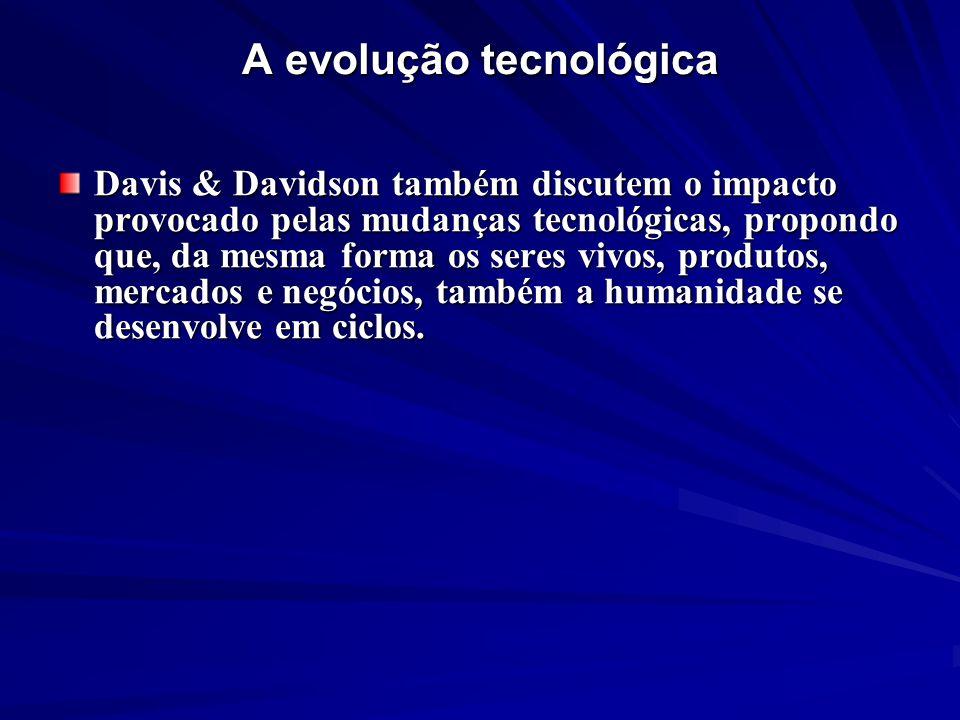 A evolução tecnológica Davis & Davidson também discutem o impacto provocado pelas mudanças tecnológicas, propondo que, da mesma forma os seres vivos,