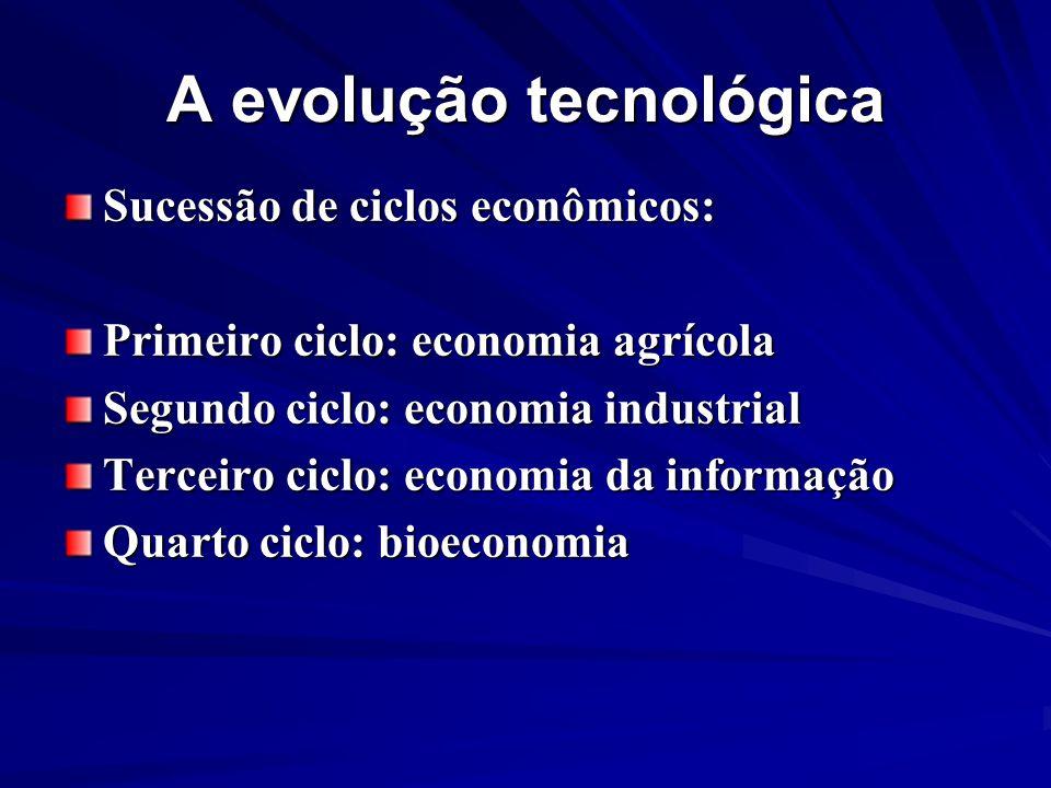 A evolução tecnológica Sucessão de ciclos econômicos: Primeiro ciclo: economia agrícola Segundo ciclo: economia industrial Terceiro ciclo: economia da