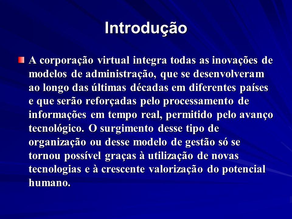 Introdução A corporação virtual integra todas as inovações de modelos de administração, que se desenvolveram ao longo das últimas décadas em diferente