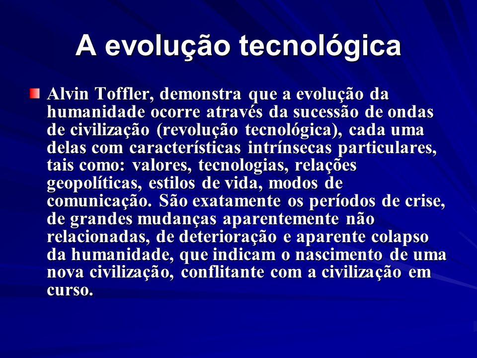 A evolução tecnológica Alvin Toffler, demonstra que a evolução da humanidade ocorre através da sucessão de ondas de civilização (revolução tecnológica