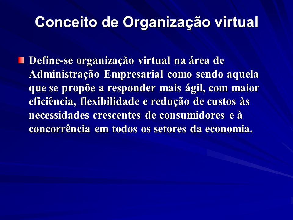 Conceito de Organização virtual Define-se organização virtual na área de Administração Empresarial como sendo aquela que se propõe a responder mais ág
