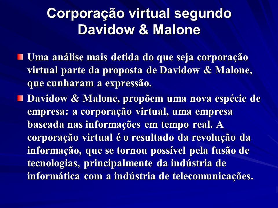 Corporação virtual segundo Davidow & Malone Uma análise mais detida do que seja corporação virtual parte da proposta de Davidow & Malone, que cunharam