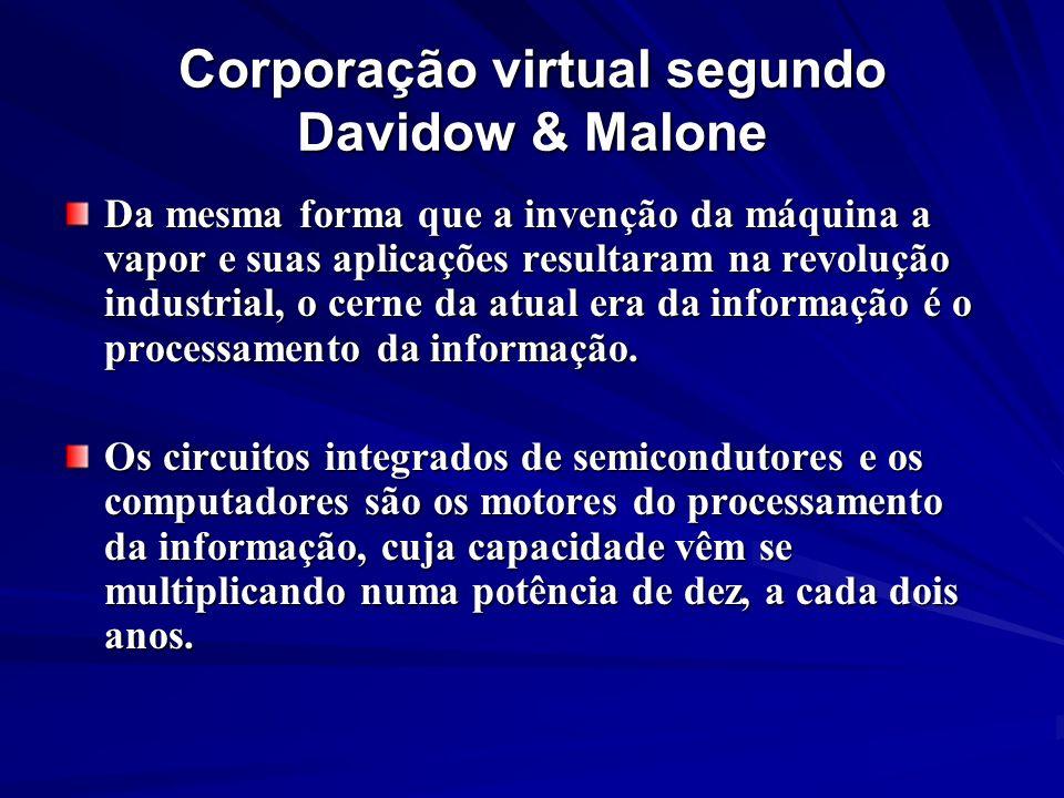 Corporação virtual segundo Davidow & Malone Da mesma forma que a invenção da máquina a vapor e suas aplicações resultaram na revolução industrial, o c