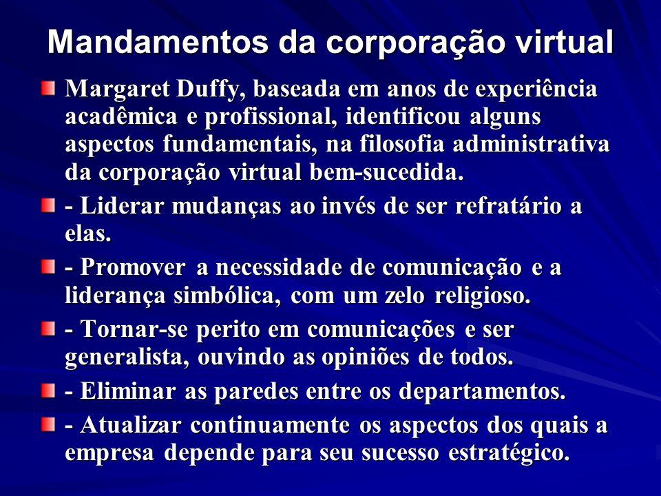 Mandamentos da corporação virtual Margaret Duffy, baseada em anos de experiência acadêmica e profissional, identificou alguns aspectos fundamentais, n