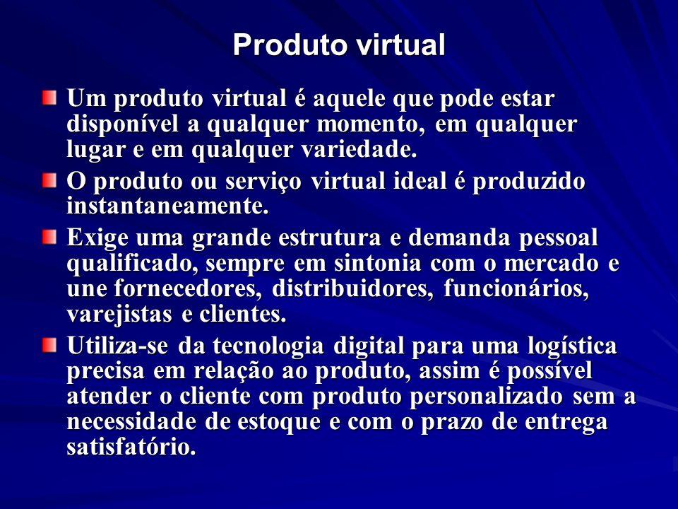 Produto virtual Um produto virtual é aquele que pode estar disponível a qualquer momento, em qualquer lugar e em qualquer variedade. O produto ou serv