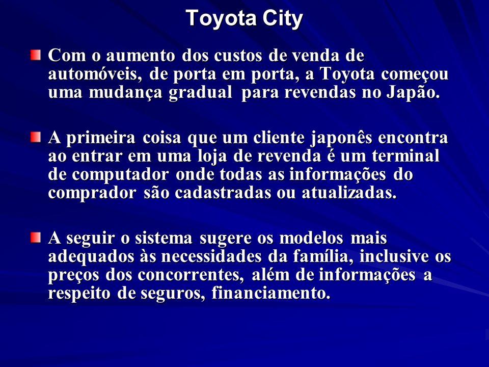 Toyota City Com o aumento dos custos de venda de automóveis, de porta em porta, a Toyota começou uma mudança gradual para revendas no Japão. A primeir