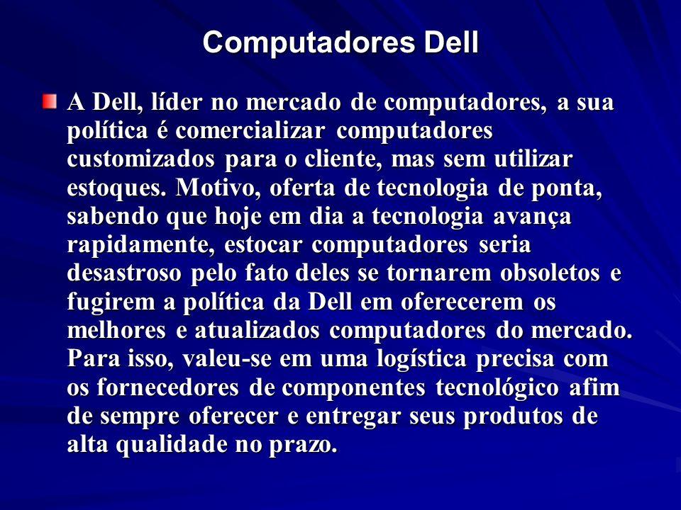 Computadores Dell A Dell, líder no mercado de computadores, a sua política é comercializar computadores customizados para o cliente, mas sem utilizar