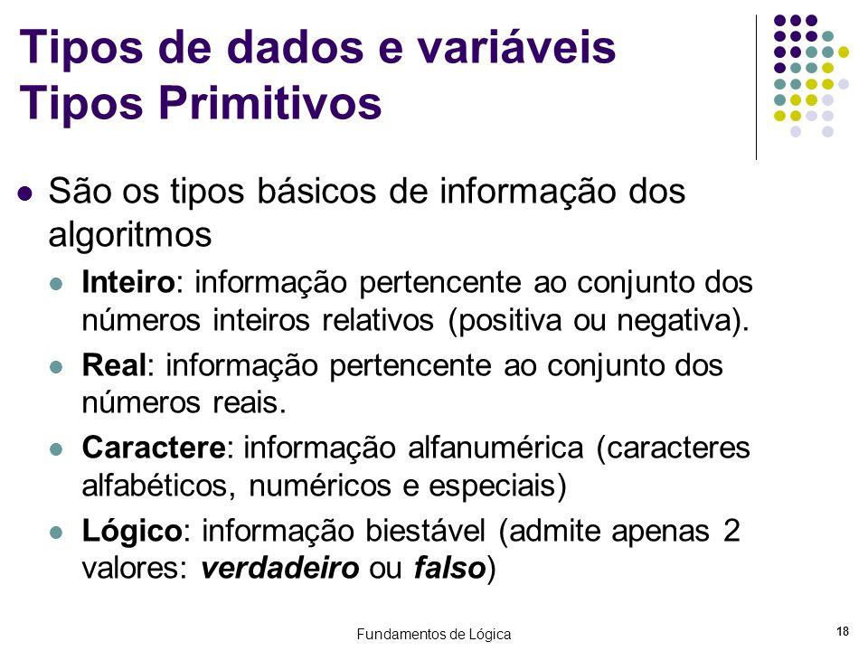 Fundamentos de Lógica 18 Tipos de dados e variáveis Tipos Primitivos São os tipos básicos de informação dos algoritmos Inteiro: informação pertencente