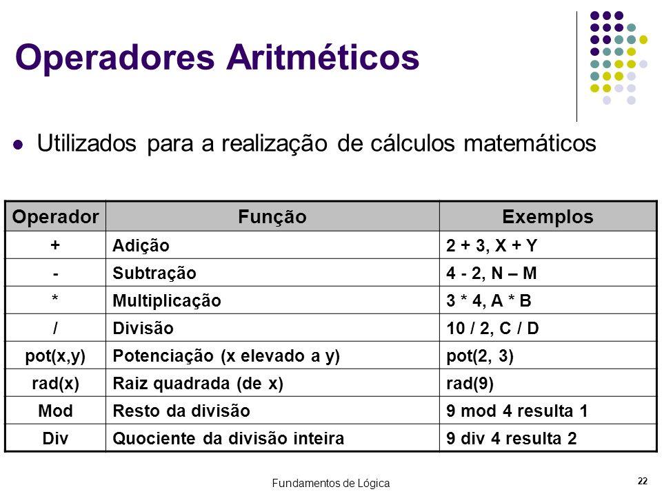 Fundamentos de Lógica 22 Operadores Aritméticos Utilizados para a realização de cálculos matemáticos OperadorFunçãoExemplos +Adição2 + 3, X + Y -Subtr