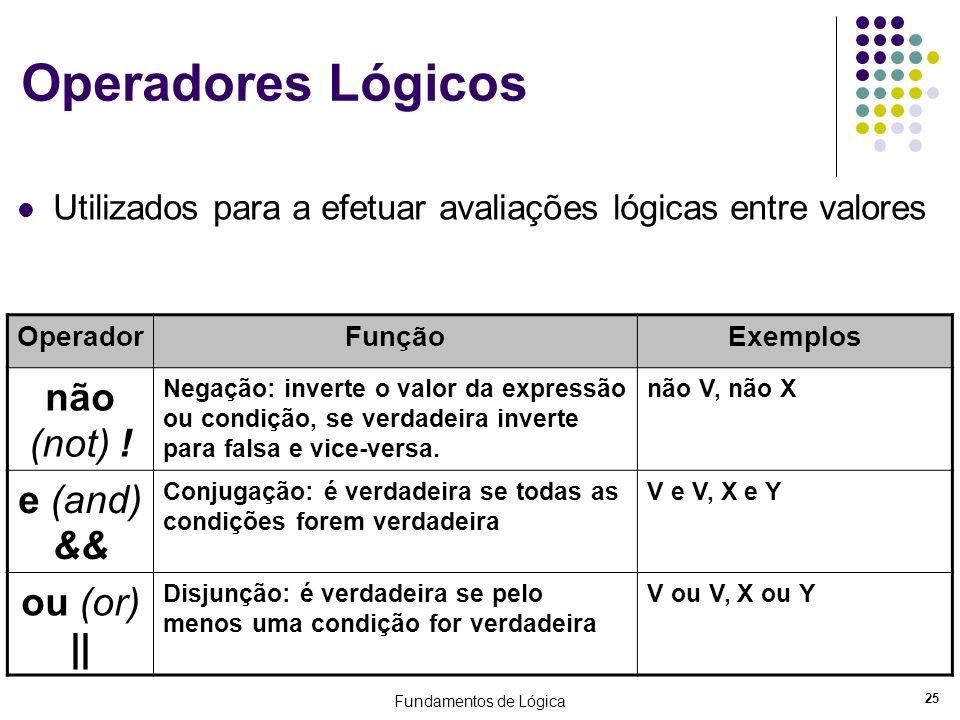 Fundamentos de Lógica 25 Operadores Lógicos Utilizados para a efetuar avaliações lógicas entre valores OperadorFunçãoExemplos não (not) ! Negação: inv