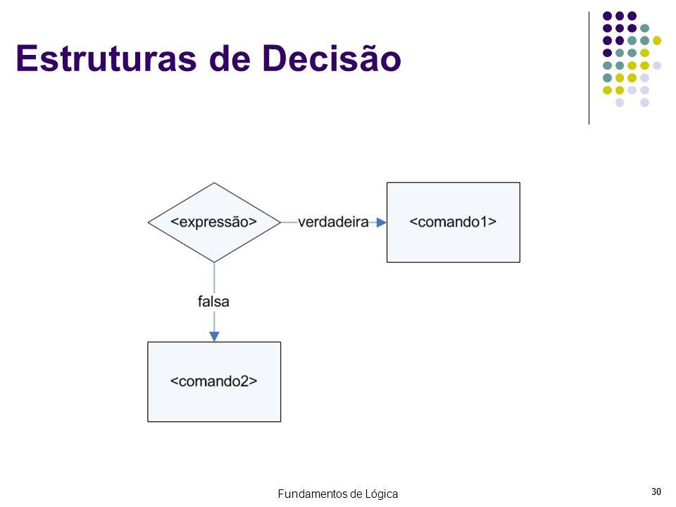 Fundamentos de Lógica 30 Estruturas de Decisão