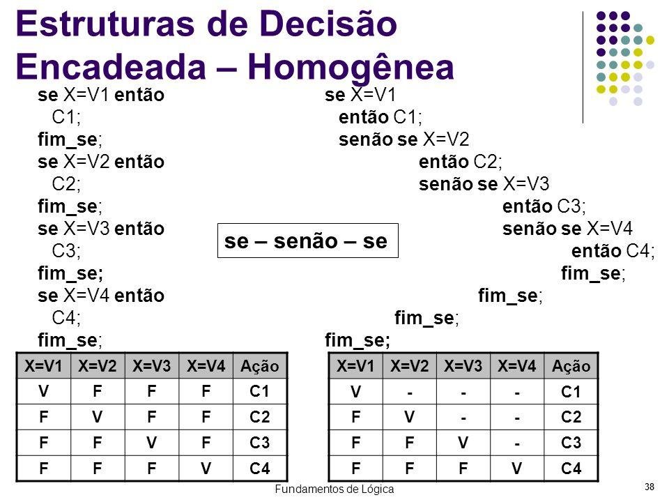 Fundamentos de Lógica 38 Estruturas de Decisão Encadeada – Homogênea se X=V1 então C1; fim_se; se X=V2 então C2; fim_se; se X=V3 então C3; fim_se; se