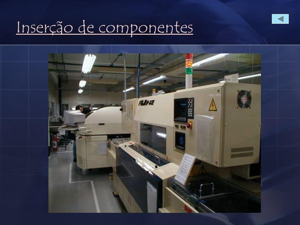 Inserção de componentes