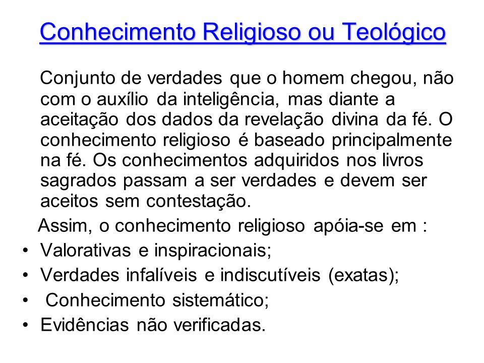 Conhecimento Religioso ou Teológico Conjunto de verdades que o homem chegou, não com o auxílio da inteligência, mas diante a aceitação dos dados da re