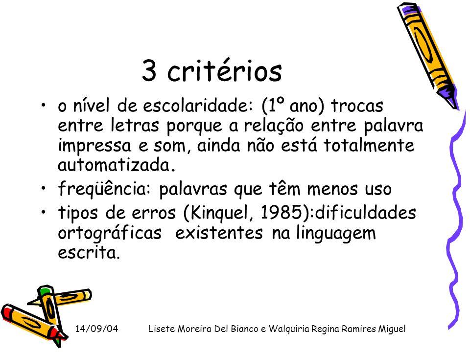 14/09/04Lisete Moreira Del Bianco e Walquiria Regina Ramires Miguel 3 critérios o nível de escolaridade: (1º ano) trocas entre letras porque a relação