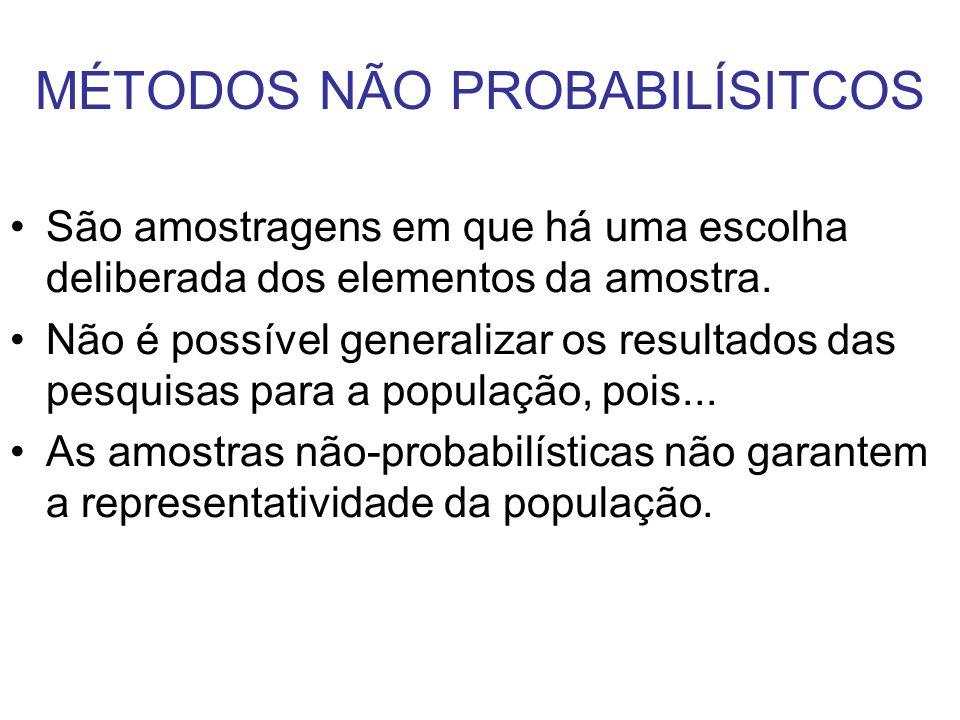 AMOSTRAGEM POR QUOTAS Um dos métodos de amostragem mais comumente usados em levantamentos de mercado e em prévias eleitorais.