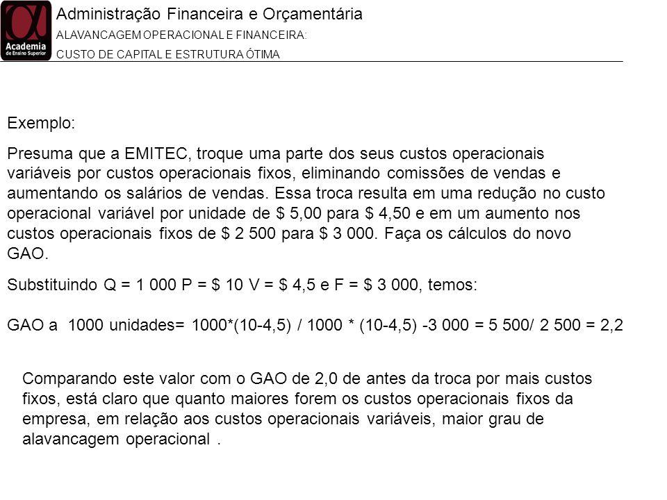Administração Financeira e Orçamentária ALAVANCAGEM OPERACIONAL E FINANCEIRA: CUSTO DE CAPITAL E ESTRUTURA ÓTIMA Exemplo: Presuma que a EMITEC, troque
