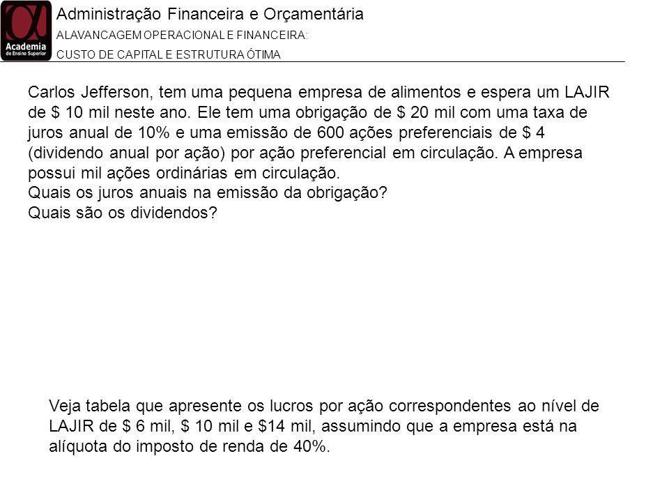 Administração Financeira e Orçamentária ALAVANCAGEM OPERACIONAL E FINANCEIRA: CUSTO DE CAPITAL E ESTRUTURA ÓTIMA Carlos Jefferson, tem uma pequena emp
