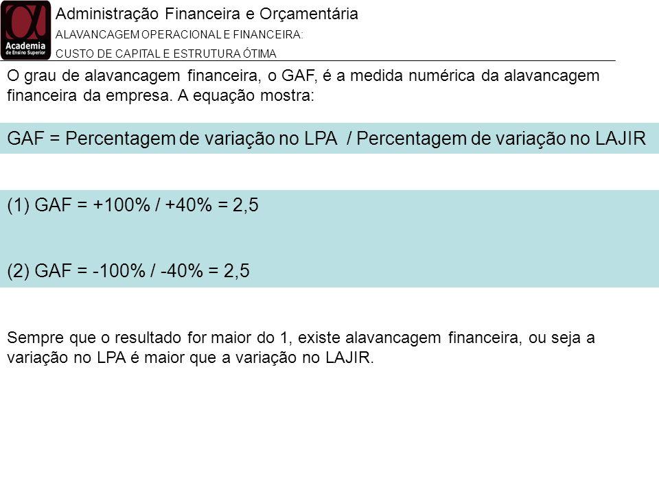 Administração Financeira e Orçamentária ALAVANCAGEM OPERACIONAL E FINANCEIRA: CUSTO DE CAPITAL E ESTRUTURA ÓTIMA O grau de alavancagem financeira, o G