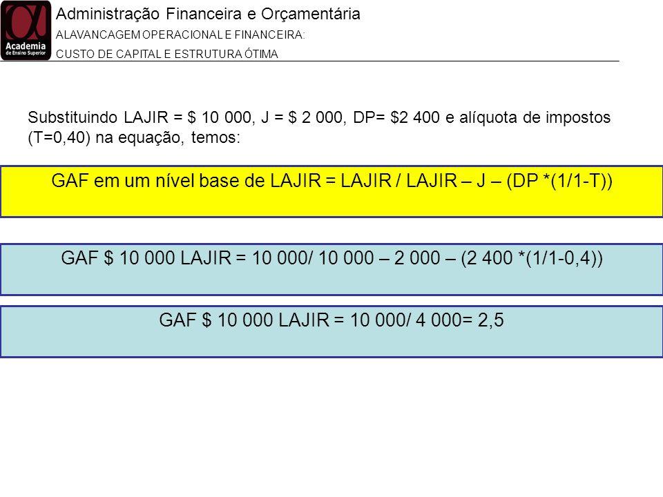 Administração Financeira e Orçamentária ALAVANCAGEM OPERACIONAL E FINANCEIRA: CUSTO DE CAPITAL E ESTRUTURA ÓTIMA Substituindo LAJIR = $ 10 000, J = $