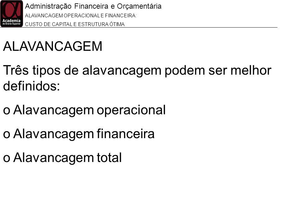 Administração Financeira e Orçamentária ALAVANCAGEM OPERACIONAL E FINANCEIRA: CUSTO DE CAPITAL E ESTRUTURA ÓTIMA ALAVANCAGEM Três tipos de alavancagem