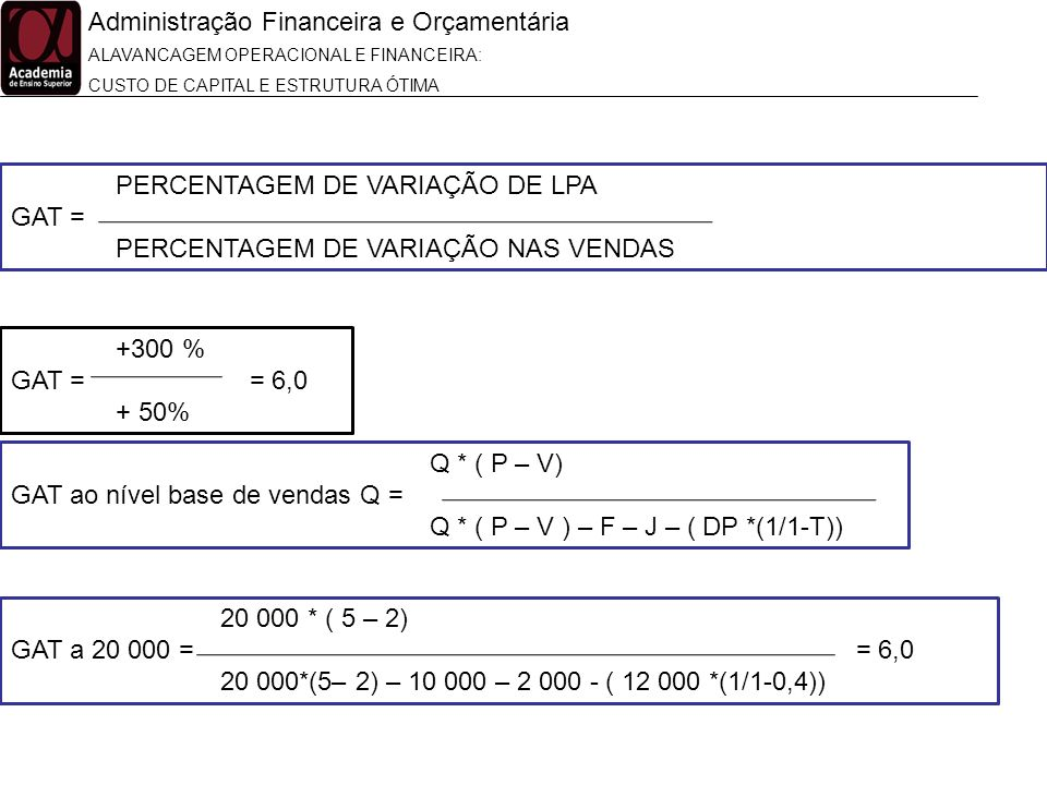 Administração Financeira e Orçamentária ALAVANCAGEM OPERACIONAL E FINANCEIRA: CUSTO DE CAPITAL E ESTRUTURA ÓTIMA PERCENTAGEM DE VARIAÇÃO DE LPA GAT =