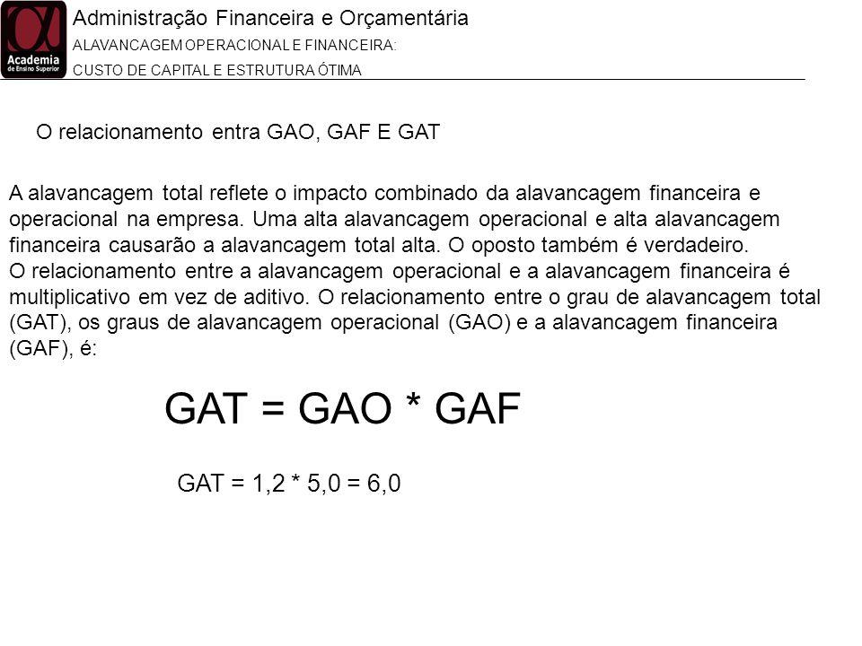 Administração Financeira e Orçamentária ALAVANCAGEM OPERACIONAL E FINANCEIRA: CUSTO DE CAPITAL E ESTRUTURA ÓTIMA O relacionamento entra GAO, GAF E GAT