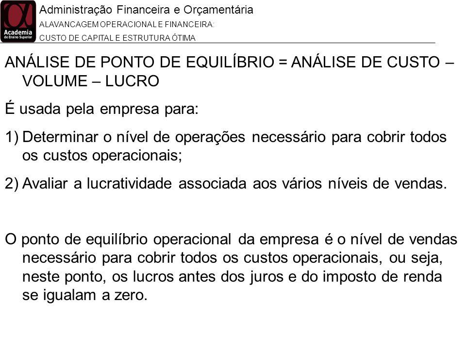 Administração Financeira e Orçamentária ALAVANCAGEM OPERACIONAL E FINANCEIRA: CUSTO DE CAPITAL E ESTRUTURA ÓTIMA ANÁLISE DE PONTO DE EQUILÍBRIO = ANÁL
