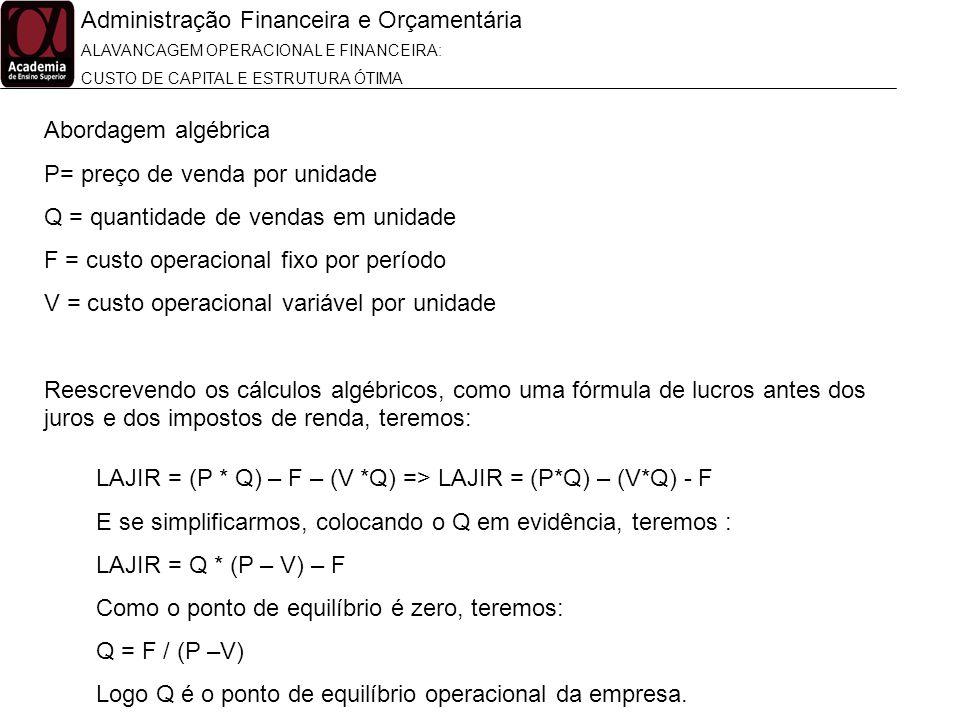 Administração Financeira e Orçamentária ALAVANCAGEM OPERACIONAL E FINANCEIRA: CUSTO DE CAPITAL E ESTRUTURA ÓTIMA Abordagem algébrica P= preço de venda