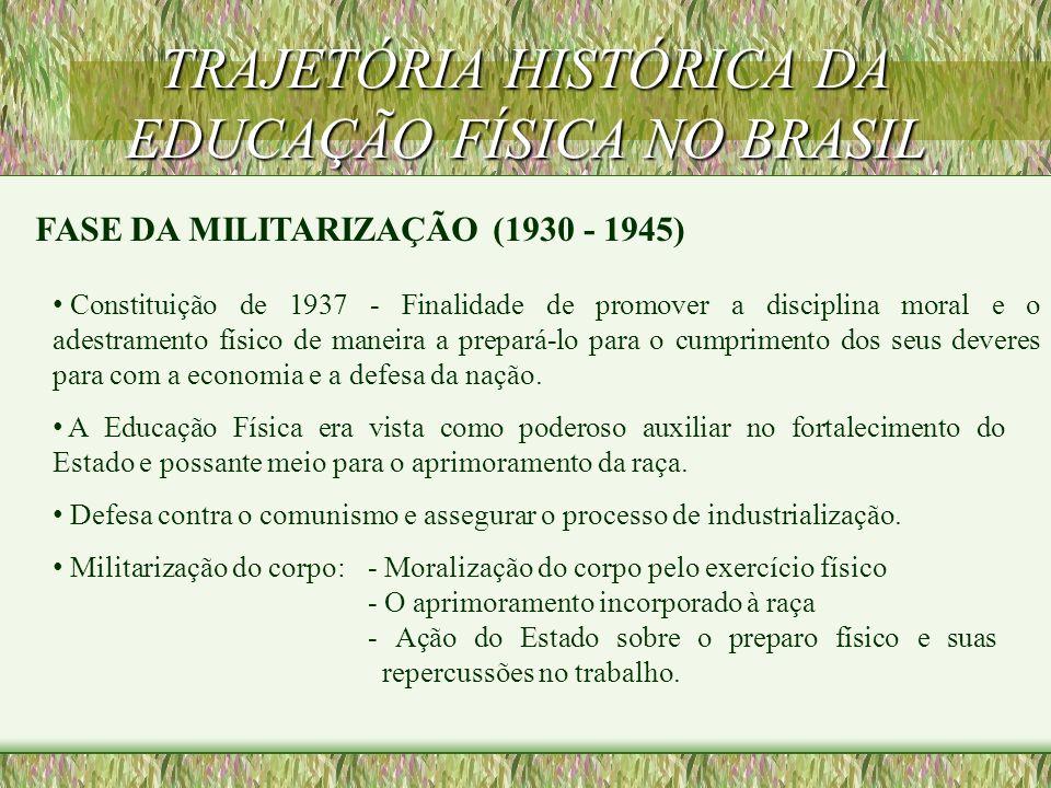 TRAJETÓRIA HISTÓRICA DA EDUCAÇÃO FÍSICA NO BRASIL FASE HIGIENISTA (até 1930) Crítica da elite dominante. Rui Barbosa e Fernando de Azevedo: o físico a