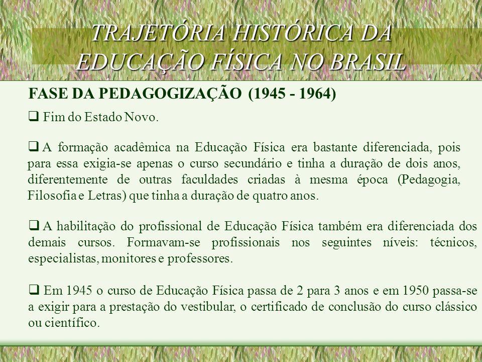 TRAJETÓRIA HISTÓRICA DA EDUCAÇÃO FÍSICA NO BRASIL FASE DA MILITARIZAÇÃO (1930 - 1945) A Educação Física era vista como poderoso auxiliar no fortalecim